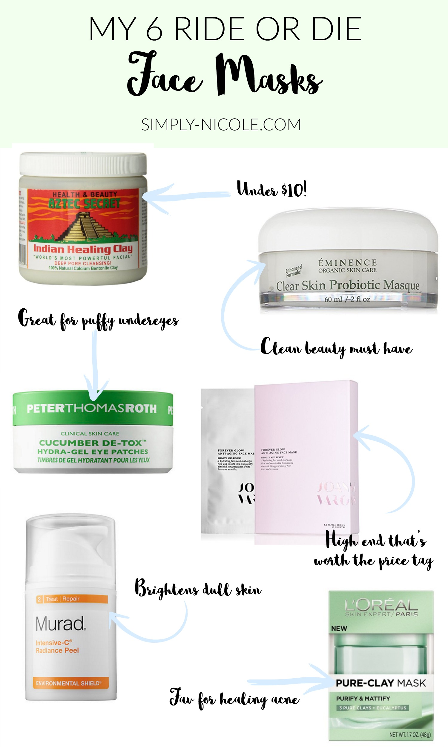 Face mask favorites via simply-nicole.com