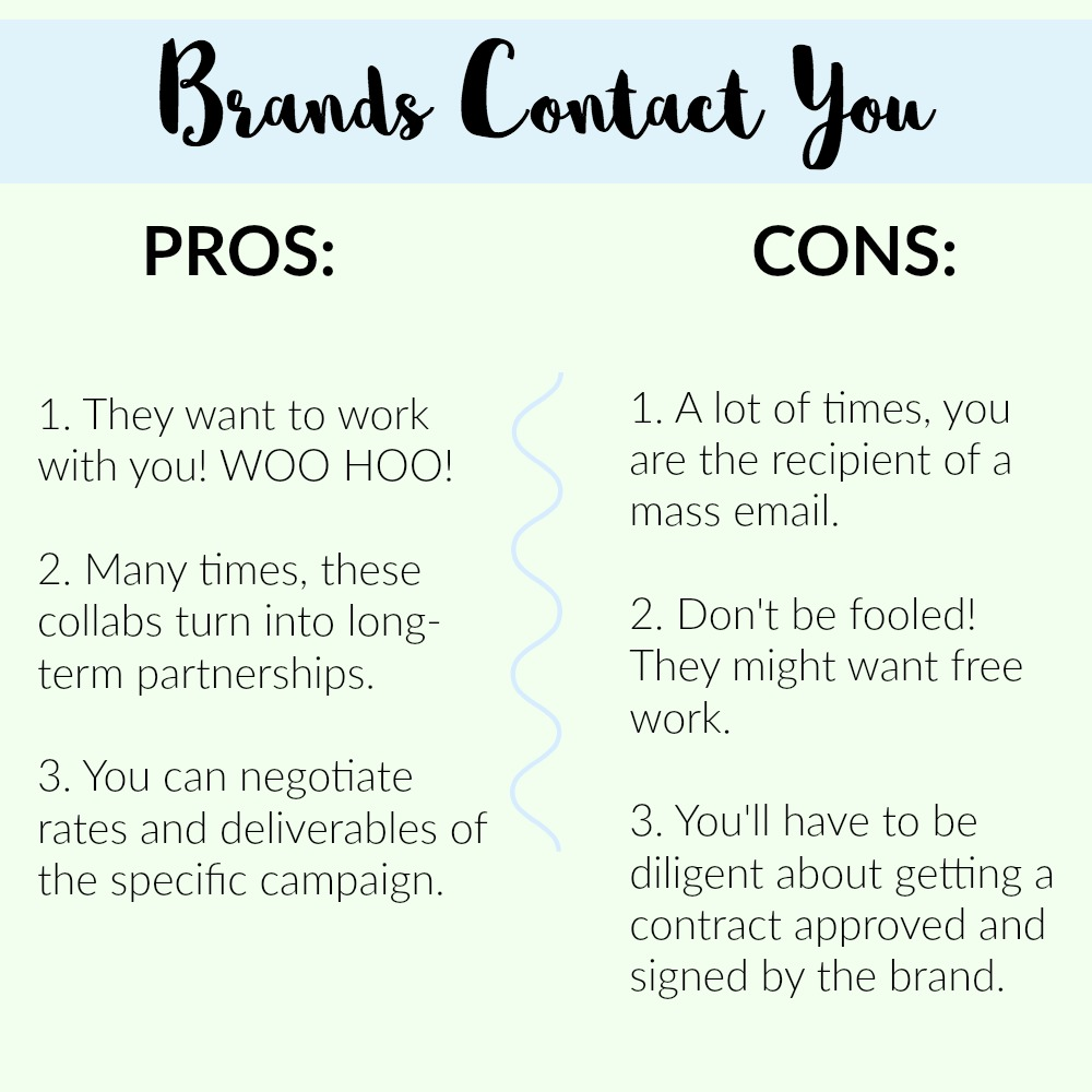 How to Pitch Brands for Blog Collaborations