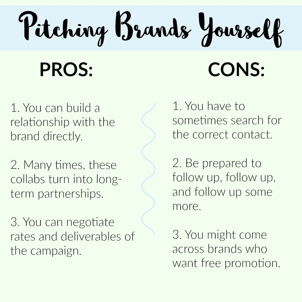 How to pitch brands for blog collaborations via simply-nicole.com